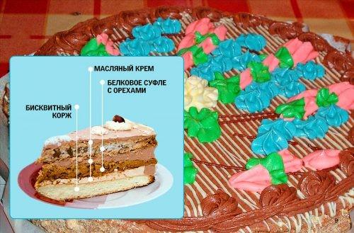 киевский торт, кусок