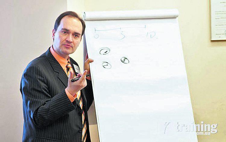 Успех, Хлопонин, бизнес-гуру