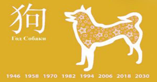 Гороскоп-2018 от астролога института Глобы для знаков зодиака, год Желтой собаки, гороскоп 2018
