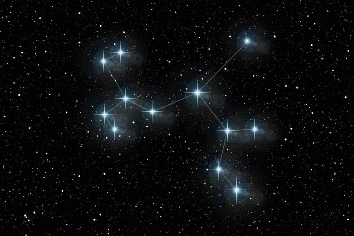 Гороскоп-2018 от астролога института Глобы для знаков зодиака
