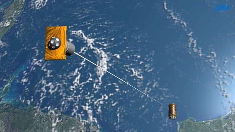 космонавтика, Новости космоса, Аист-6