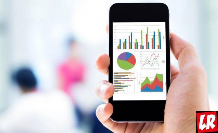 Мобильные приложения, расходы, Финансовая грамотность