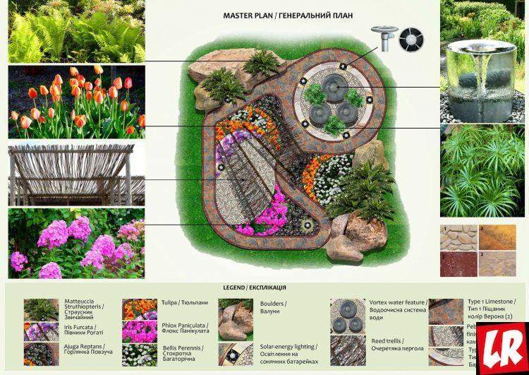 ландшафтная весна, фестиваль, киев, работы, план