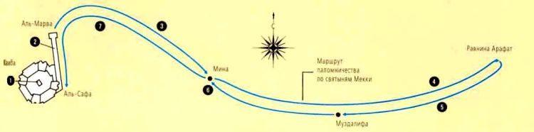 Мекка, хадж, маршрут