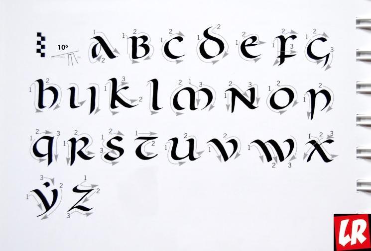 фишки дня - 13 ноября, шрифт унциал, Валентин Гаюи