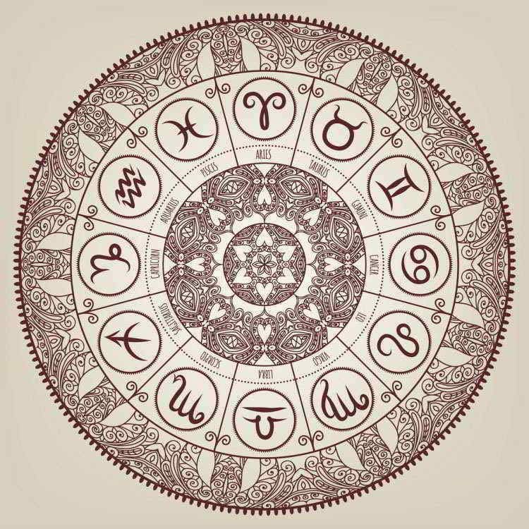 гороскоп 2019 для стихий, знаки зодиака
