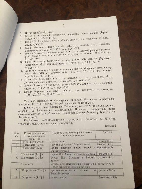 Киево-Печерская лавра, проверка, Минкульт, документы, УПЦ
