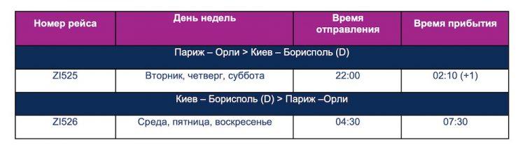 расписание рейсов в Париж, Киев-Париж-Киев, авиарейс, авиакомпания Aigle Azur
