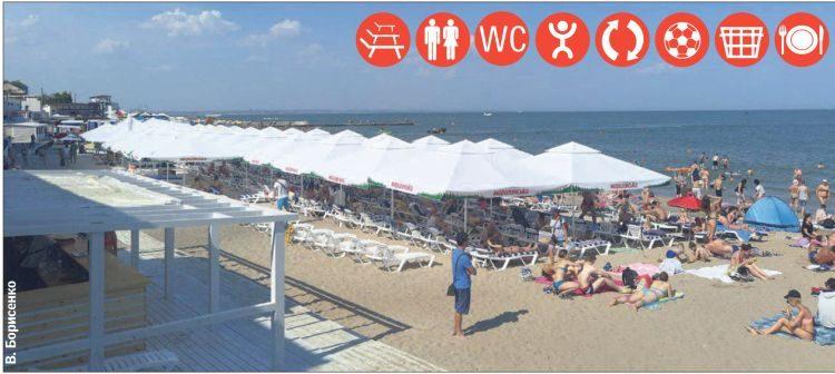 Ланжерон, гид пляжи, Одесса