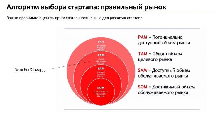 iforum 2019, презентация, оценка рынка
